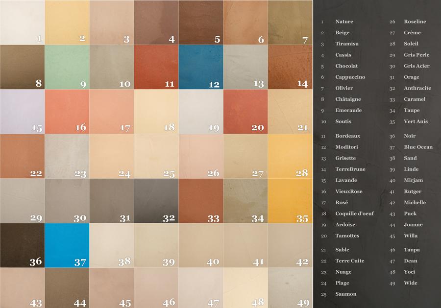 Beton Cire In De Keuken : kleuren betoncire info